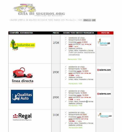 Ofertas seguros todo riesgo con franquicia Octubre 2013
